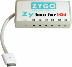 Zybox for iOS – updated and upgraded!